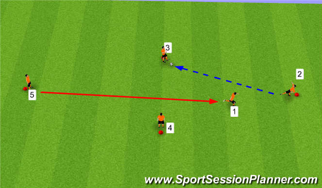 Football/Soccer Session Plan Drill (Colour): Session Detail