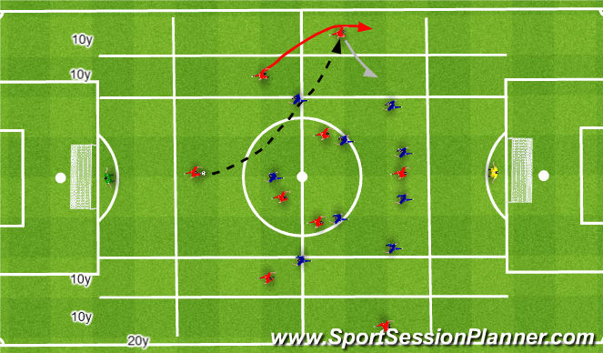 Football/Soccer Session Plan Drill (Colour): Wingers and Full Backs in different lanes 9v9. Skrzydłowi i Boczni Obrońcy na różnych torach 9v9.