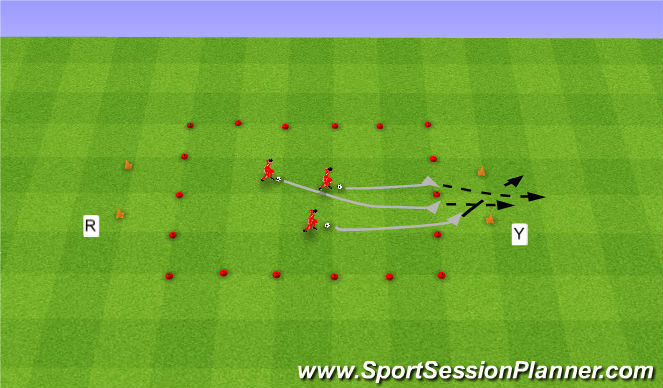 Football/Soccer Session Plan Drill (Colour): Dribble and shoot. Prowadzenie piłki i strzał.