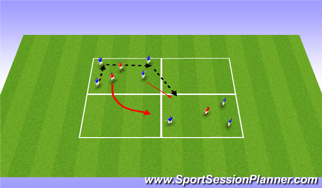 Football/Soccer Session Plan Drill (Colour): 4v2 squares