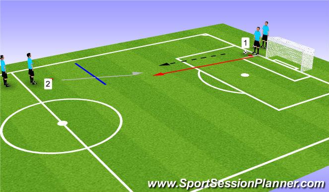 Football/Soccer Session Plan Drill (Colour): 1v1 (opposite)