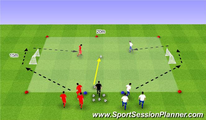 Football/Soccer Session Plan Drill (Colour): 1:1 | FRONTAAL | SNELHEID