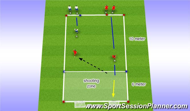 Football/Soccer Session Plan Drill (Colour): keuzes maken en snelheid