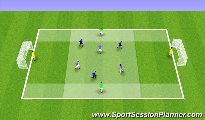 Football/Soccer Session Plan Drill (Colour): Condition Game with Crossing
