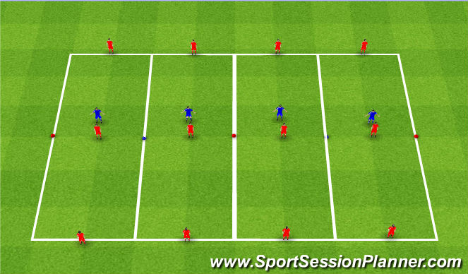 Football/Soccer Session Plan Drill (Colour): Decision Making + Timing