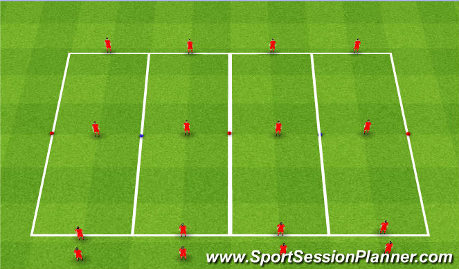 Football/Soccer Session Plan Drill (Colour): Checking Shoulder