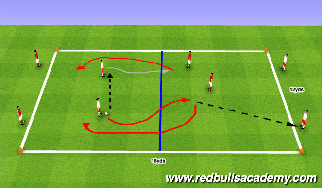 Football/Soccer Session Plan Drill (Colour): 2v2 games
