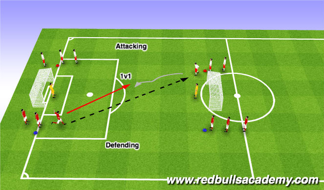 Football/Soccer Session Plan Drill (Colour): 1v1/2v2 Competition