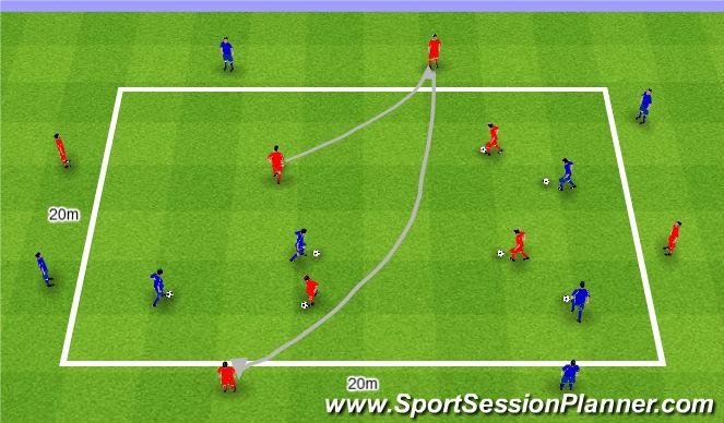 Football/Soccer Session Plan Drill (Colour): Dribbling through a square. Prowadzenie piłki przez kwadrat.