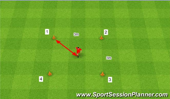 Football/Soccer Session Plan Drill (Colour): Quickness Box. Szybkość.