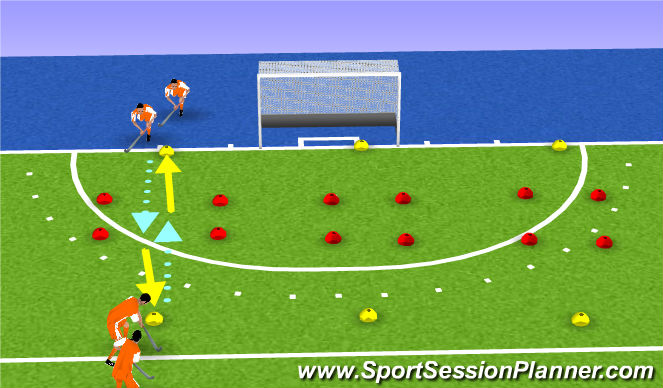 Hockey Session Plan Drill (Colour): stop+pass