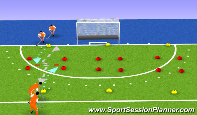 Hockey Session Plan Drill (Colour): stop & go