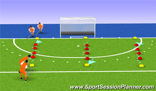 Hockey Session Plan Drill (Colour): indian dribble