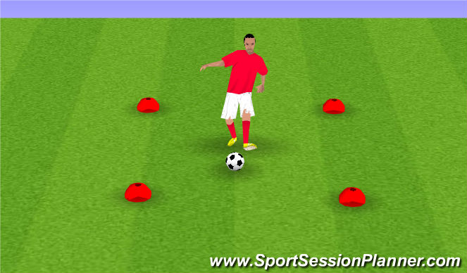 Football/Soccer Session Plan Drill (Colour): B. NEUTRAL MOVES