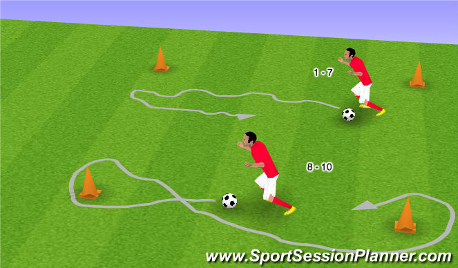 Football/Soccer Session Plan Drill (Colour): E. CHANGE OF DIRECTION MOVES (two points)