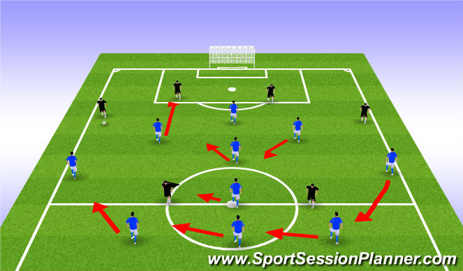 Football/Soccer Session Plan Drill (Colour): 3-4-3 Defensive Responsibilities