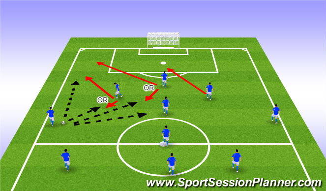 Football/Soccer Session Plan Drill (Colour): 3-4-3 Offensive Tactics