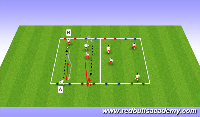 Football/Soccer Session Plan Drill (Colour): Technical - Semi-Opposed