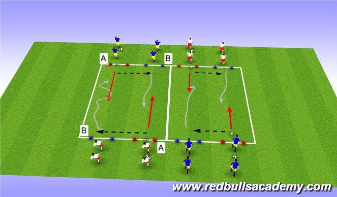 Football/Soccer Session Plan Drill (Colour): Technical-Opposed 1v1