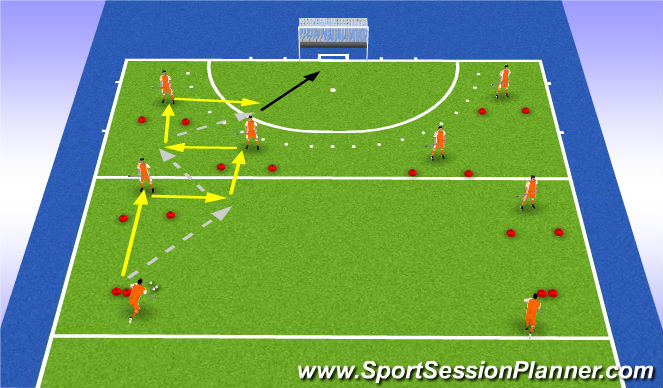 Hockey Session Plan Drill (Colour): combination
