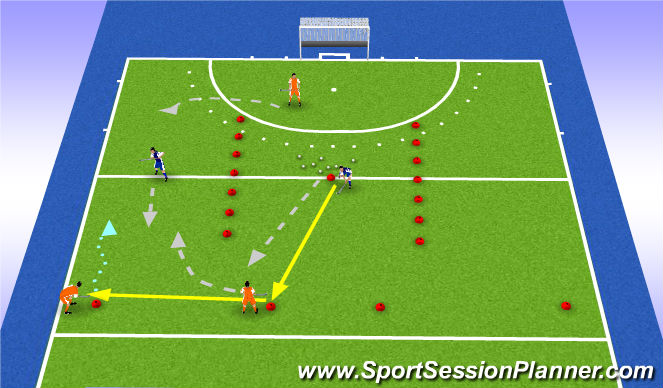 Hockey Session Plan Drill (Colour): 3v1+1 outside