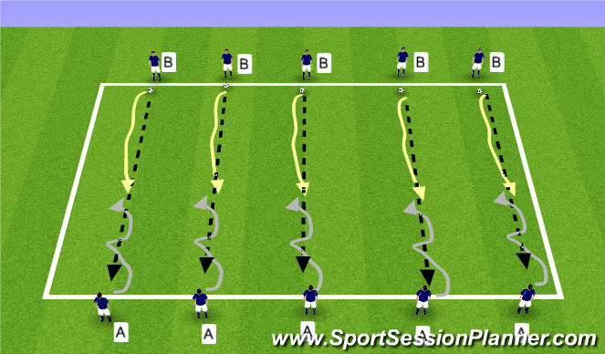 Football/Soccer Session Plan Drill (Colour): Phase 1