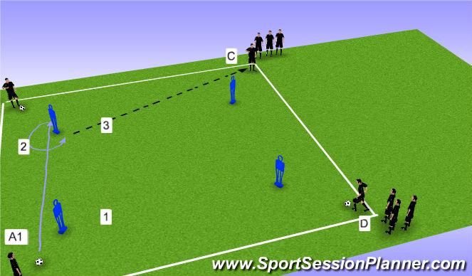 Football/Soccer Session Plan Drill (Colour): OTO Corner coerver box.
