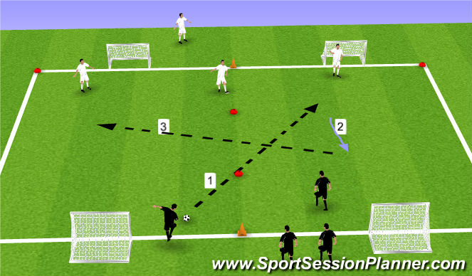 Football/Soccer Session Plan Drill (Colour): Group 3v2 switch play
