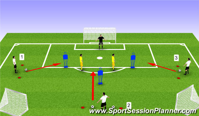 Football/Soccer Session Plan Drill (Colour): Defending