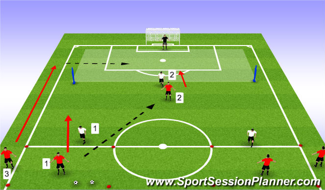 Football/Soccer Session Plan Drill (Colour): Masterclass - Creating goals 1