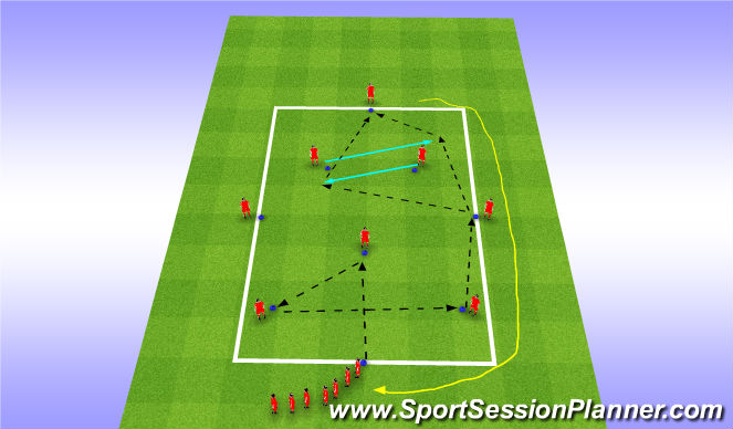 Football/Soccer Session Plan Drill (Colour): Midfield Rotations