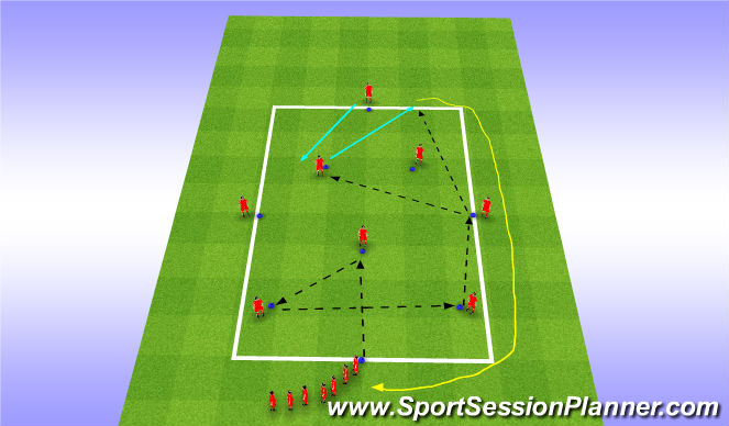 Football/Soccer Session Plan Drill (Colour): Striker Rotation