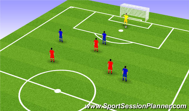 Football/Soccer Session Plan Drill (Colour): Defend the halfway line