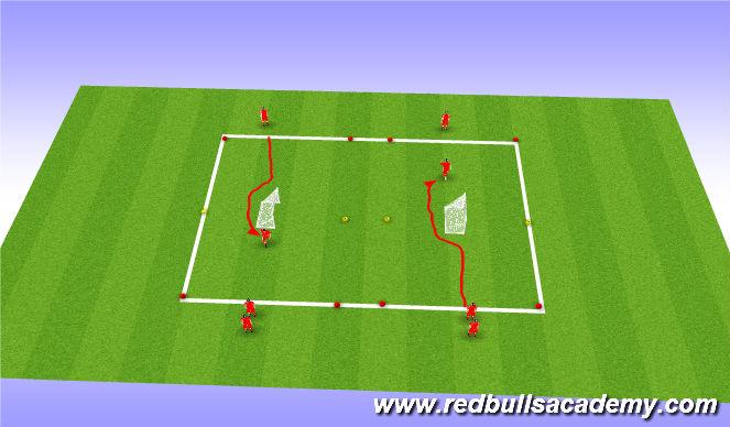 Football/Soccer Session Plan Drill (Colour): scissor semi opposed