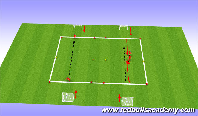Football/Soccer Session Plan Drill (Colour): Scissor fully oppposed