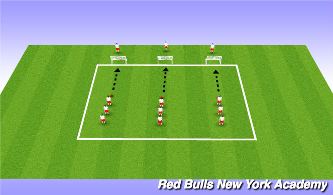 Football/Soccer Session Plan Drill (Colour): Jack in the box warmup