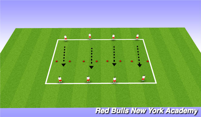 Football/Soccer Session Plan Drill (Colour): Non/Semi-opposed