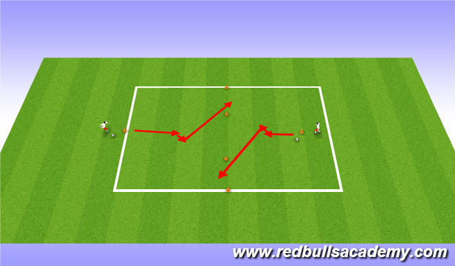 Football/Soccer Session Plan Drill (Colour): Technical unoppsed