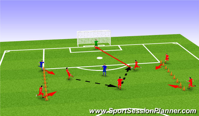 Football/Soccer Session Plan Drill (Colour): 3v1 Possession with shot