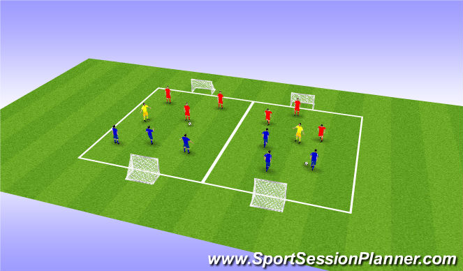 Football/Soccer Session Plan Drill (Colour): U15 3v3 Games with Neutrals