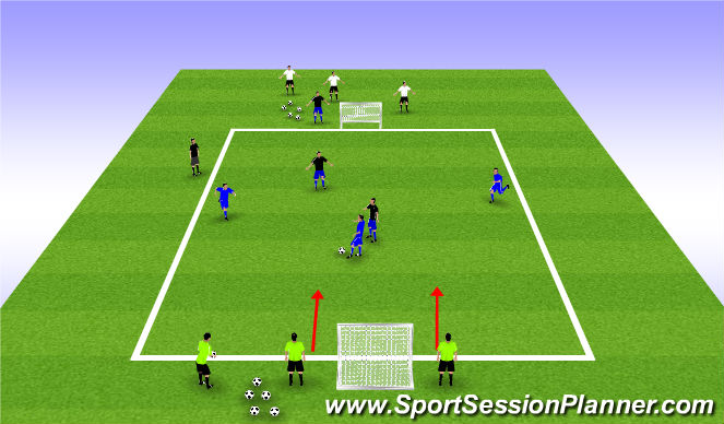 Football/Soccer Session Plan Drill (Colour): SII 3v2 Transitions