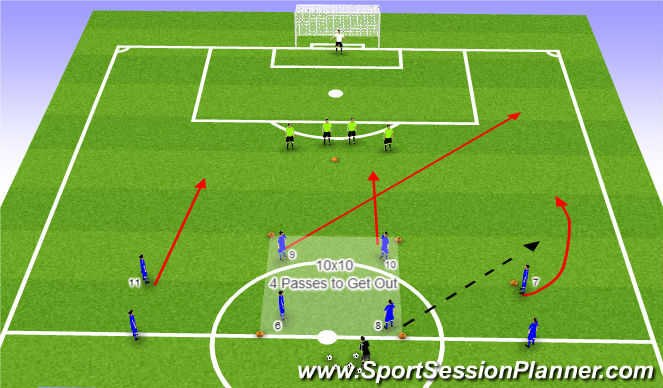 Football/Soccer Session Plan Drill (Colour): SIII 6v4 Attacking Overloads