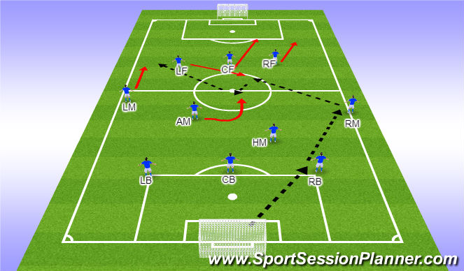 Football/Soccer Session Plan Drill (Colour): PofP #2