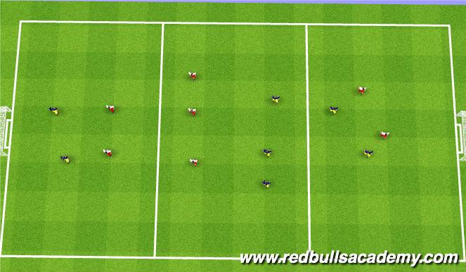 Football/Soccer Session Plan Drill (Colour): 3v3/3v2 Posession
