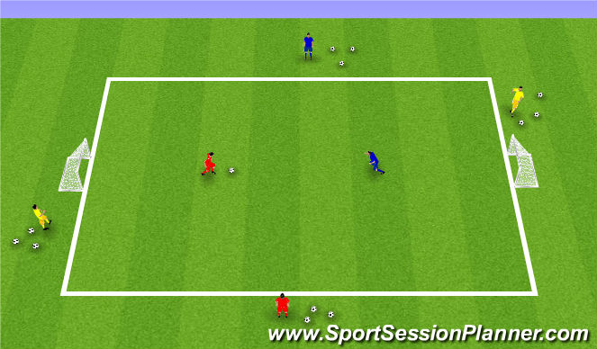 Football/Soccer Session Plan Drill (Colour): 1 v 1 with perimeter support