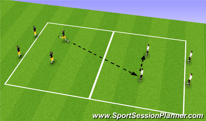 Football/Soccer Session Plan Drill (Colour): Passing & Receiving w/ support