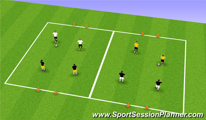 Football/Soccer Session Plan Drill (Colour): Skill Application: 2v2