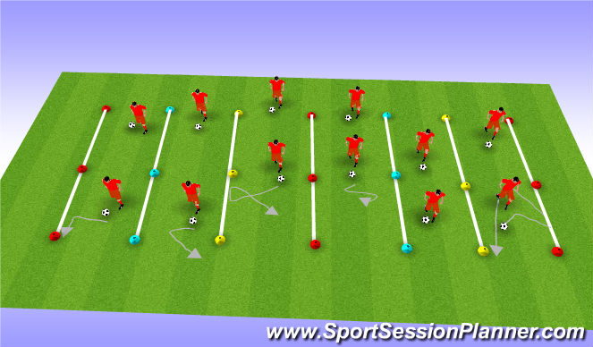 Football/Soccer Session Plan Drill (Colour): 1v1 Moves - 30 minutes