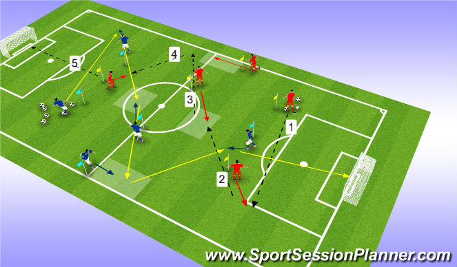Football/Soccer Session Plan Drill (Colour): Passing pattern for intro to 7v7 soccer