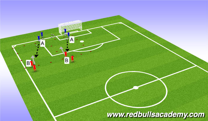 Football/Soccer Session Plan Drill (Colour): Warm up- 1 v. 1 channels